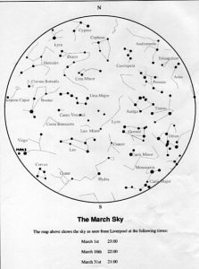 Sky map for March 1999