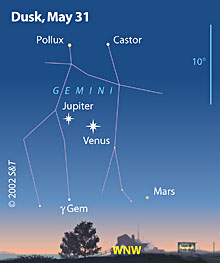Sky chart: Planetary alignment, dusk, May 31st, 2002
