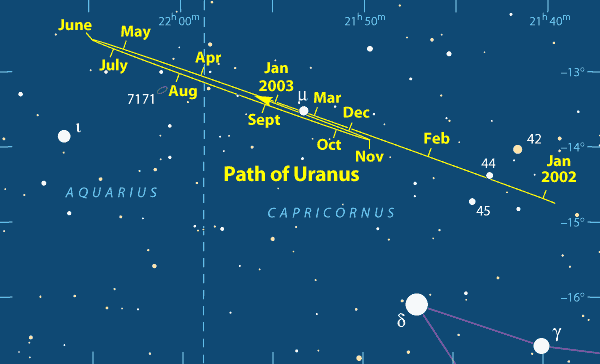 Sky chart: Path of Uranus in 2002