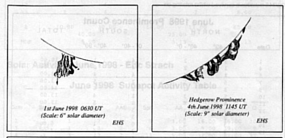 Two drawings by Eric Strach - Left: Solar flare, 06:30 UTC, June 1st 1998 / Right: Hedgreow Prominence, 11:45 UTC, 4th June, 1998