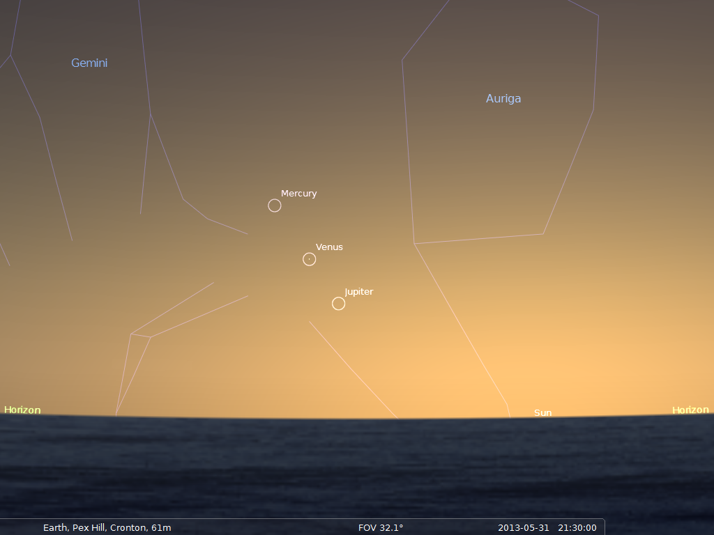 Chart: Mercury, Venus and Jupiter close together in the Western early evening sky at 21:30 BST on 31st May, 2013