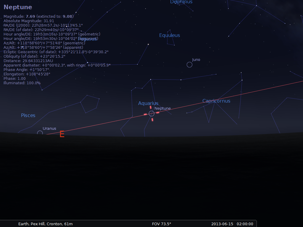 The general location in the sky of Neptune on 15th June 2013 at 02:00 BST