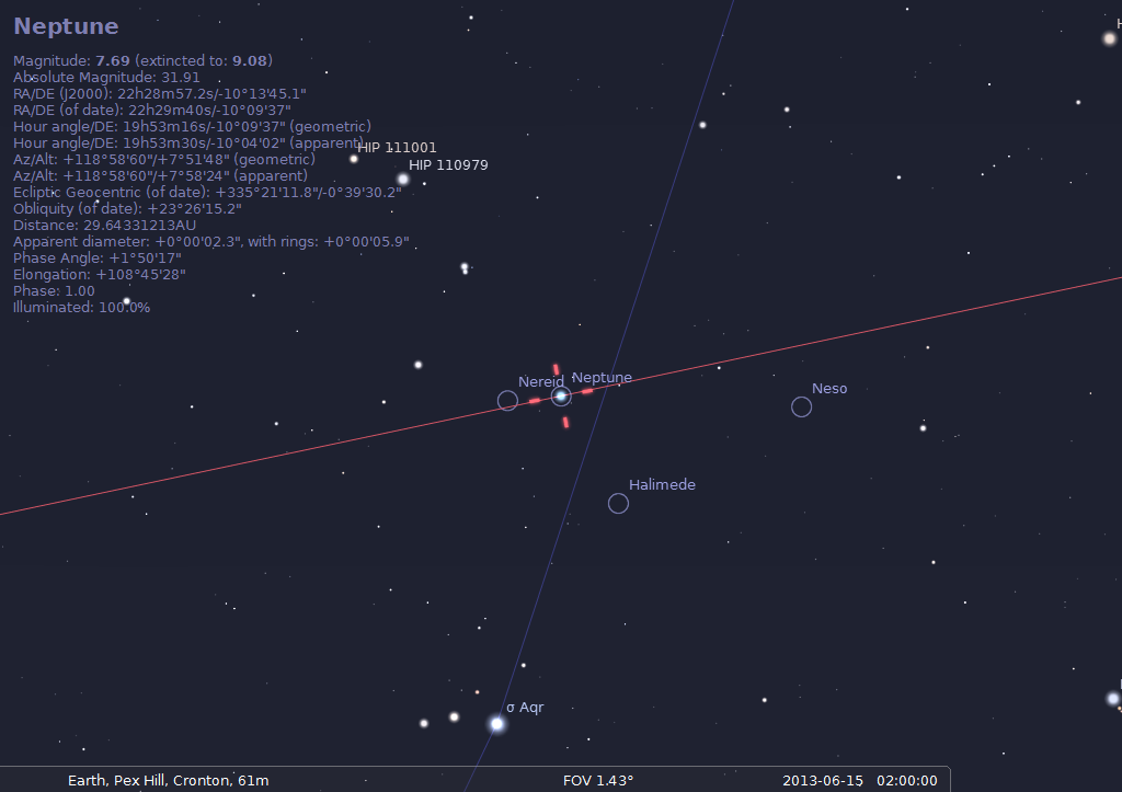 The precise location in the sky of Neptune on 15th June 2013 at 02:00 BST