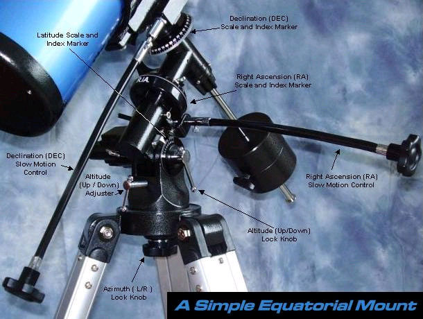 A simple equatorial telescope mount, with manual and slow-motion controls