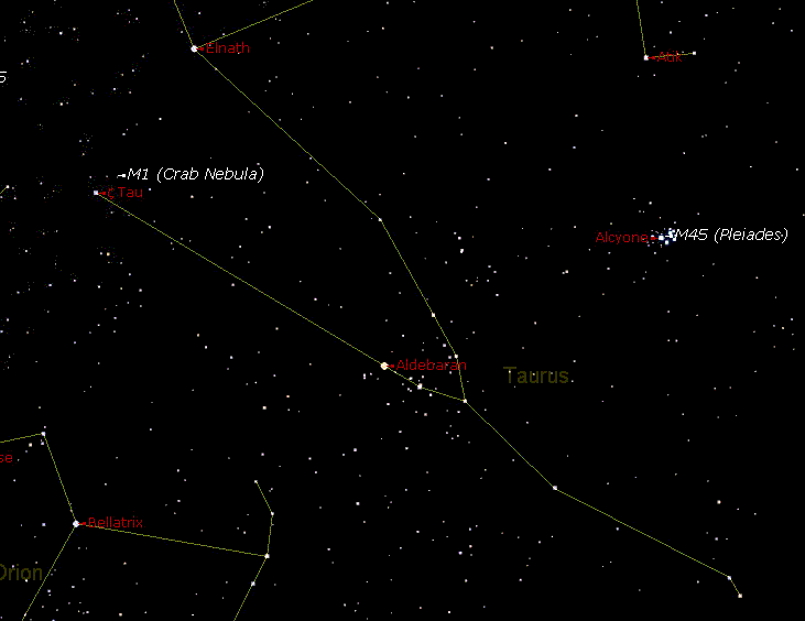 Diagram  The Constellation Of Taurus The Bull  Showing M1 And M45