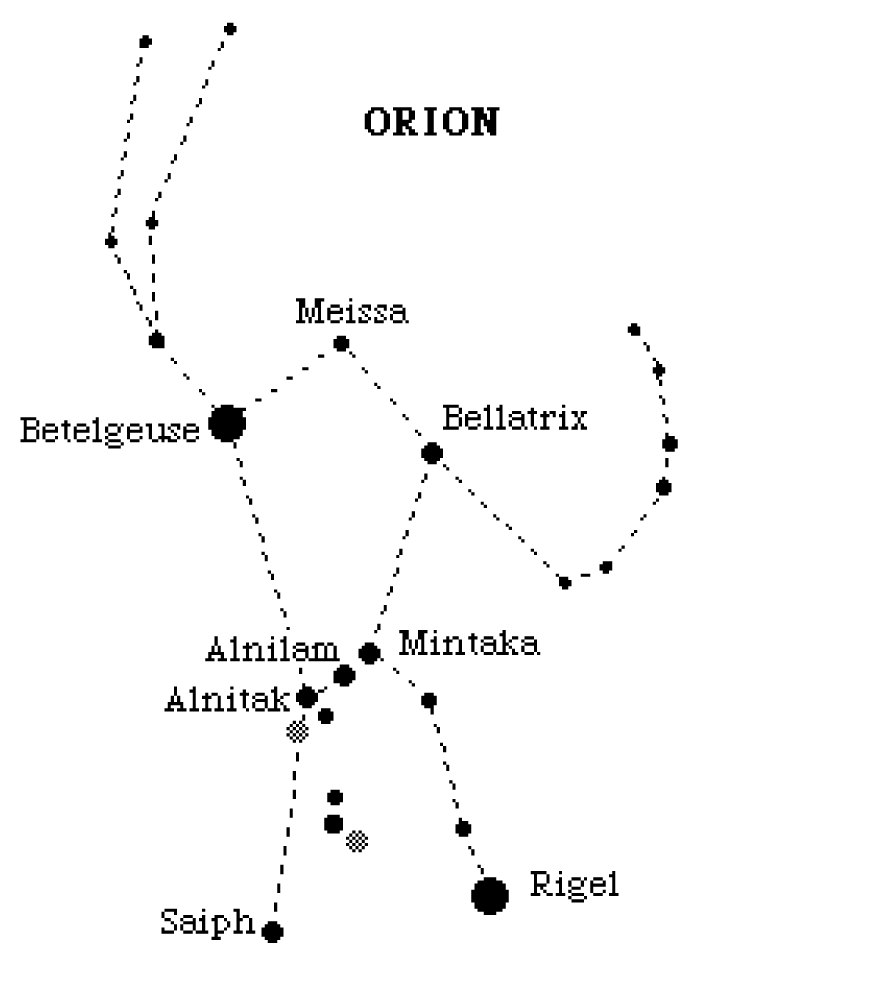 Star Chart Orion The Hunter Liverpool Astronomical Society - Orion star map