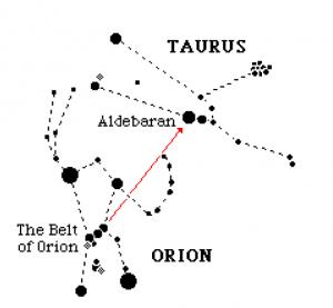 Star chart: Using Orion's belt to find Alderbaran