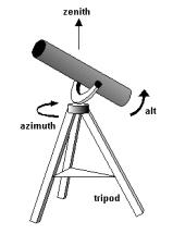 A simple Alt-Az mount